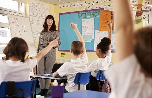 Özel Okul Tercihinde Sorulacak 7 Soru